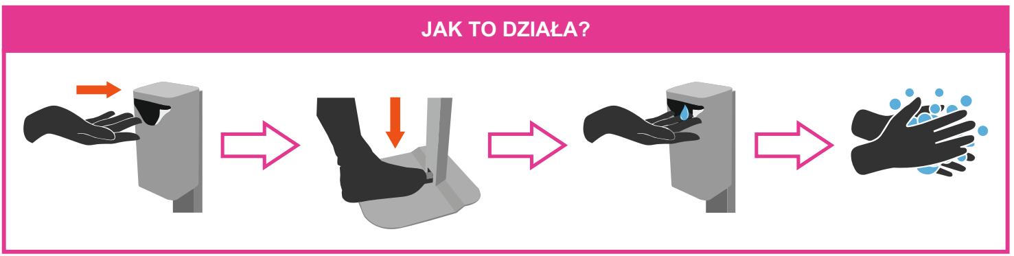 dozownik-dzialanie